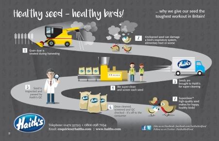 Healthy Seed - Healthy Birds! (1)